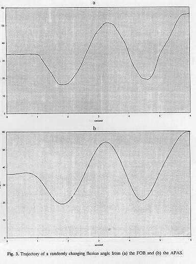 Figure3.jpg (27124 bytes)
